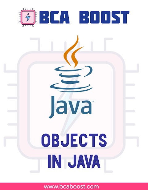 Objects in Java