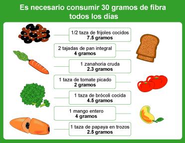 Nutricion el sentido del buen comer