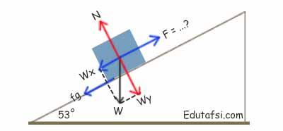 Pembahasan soal UN Fisika dinamika gerak lurus