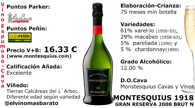 Montesquius 1918 gran reserva 2008