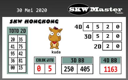 Prediksi HK Malam Ini 30 Mei 2020 - SKW Master