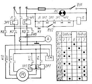 Схема электропривода якорно-швартовного шпиля