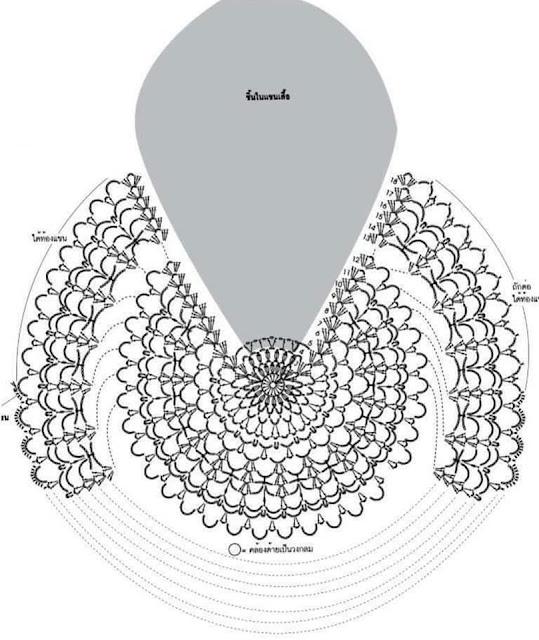 blouse crochet pattern free