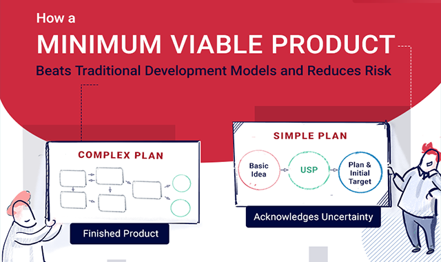 How a Minimum Viable Product Beats Traditional Development Models and Reduces Risk