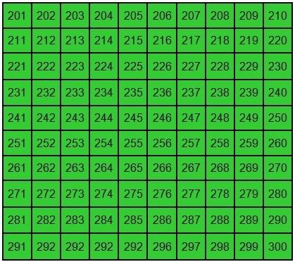El Blog De 2ºa Matemáticas Números Del 200 299 Y Del 300 399