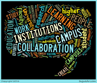 Word cloud of Kezar - Redesigning for collaboration in learning initiatives