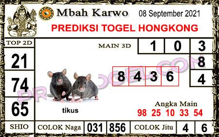 Prediksi Mbah Karwo Hk Rabu 08 September 2021