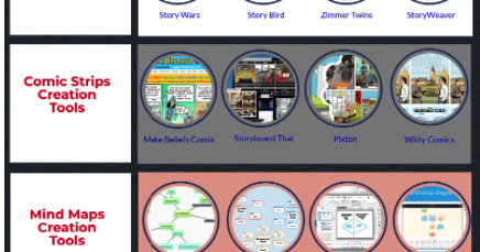 20+ Web Tools to Help Students with Their Writing