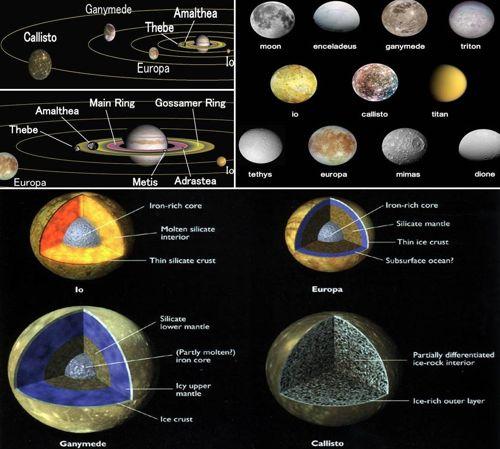 jupiter sebagai planet terbesar