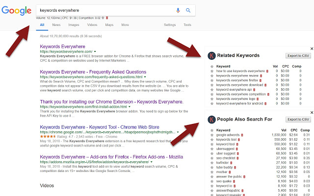 Download Keywords Everywhere Google Chrome Extension