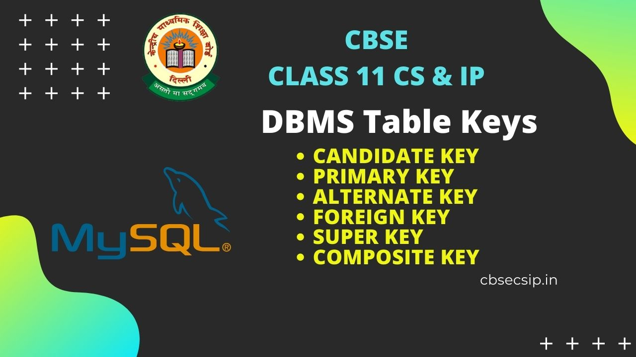 DBMS Table Keys