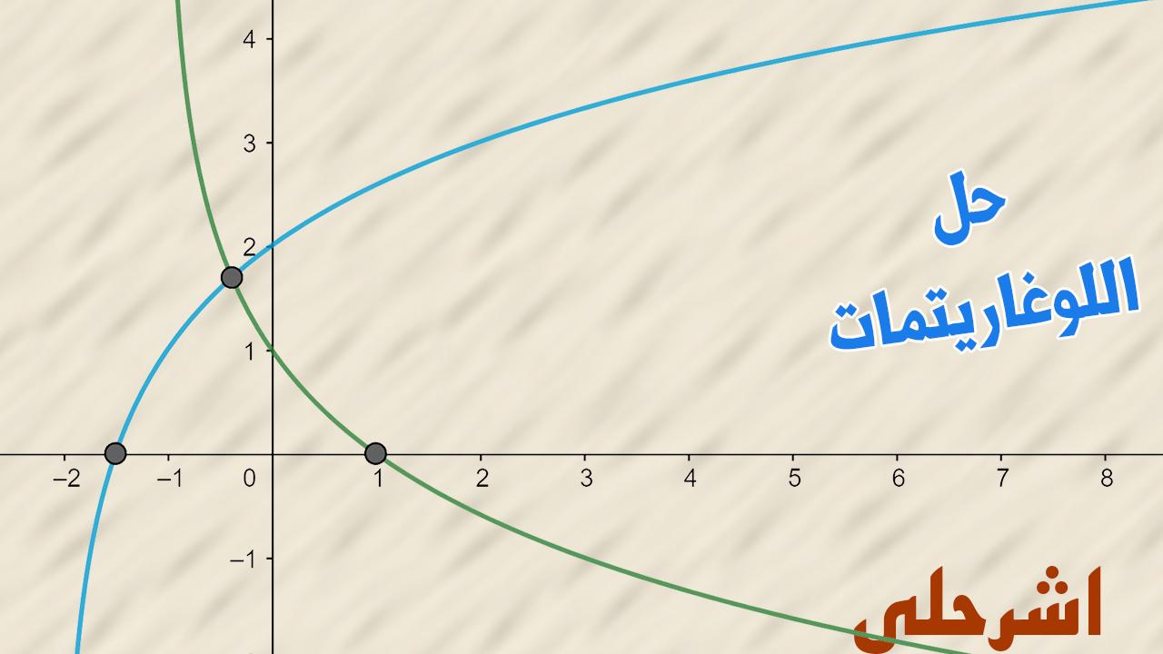 حل المعادلات والمتباينات اللوغاريتمية ثالث ثانوي الفصل الدراسي الاول