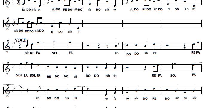 Piano piano chords see you again : Piano : piano chords of see you again Piano Chords Of See as well ...