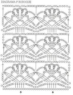 Patron 2 Crochet Imagen Punto fantasía pra faldas y blusas muy fácil y sencillo por Majovel Crochet