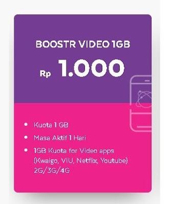 setiap pengguna internet yang menggunakan smartphone sudah pastinya akan mencari  Cara Mengaktifkan paket murah axis Kuota 1GB hanya Rp1000