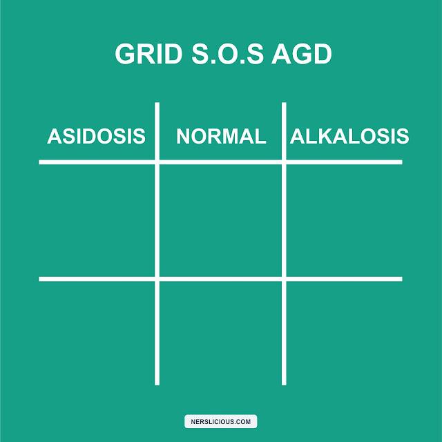 8 Langkah Mudah Membaca Hasil Analisa Gas Darah (AGD)