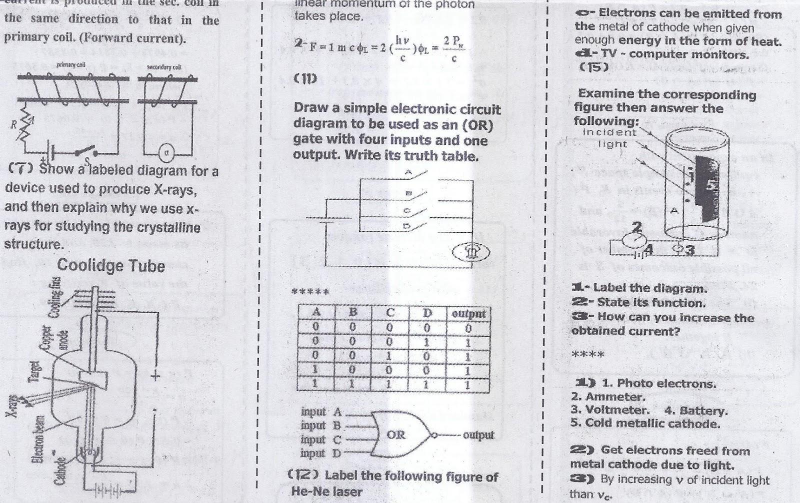 مراجعة الجمهورية ليلة امتحان الفيزياء للعربى واللغات