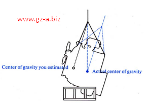 Posisi Pusat Gravitasi (2)