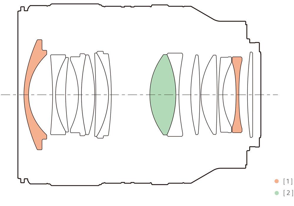 Оптическая схема объектива Объектив Sony FE 35mm f/1.4 GM