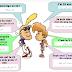 اختبار شفوى للصف الاول الثانوى لغه فرنسيه