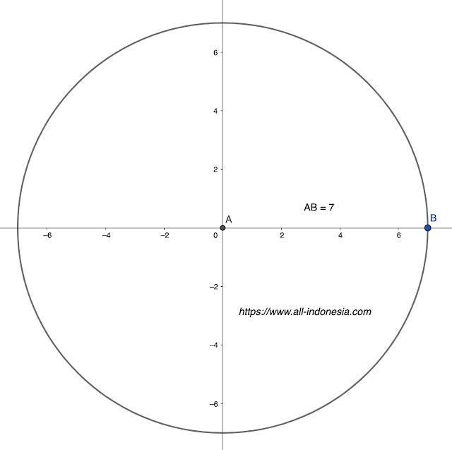 Gambar Lingkaran Dengan Jari-Jari 7 cm