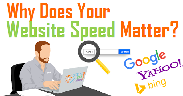 Website Speed Matter