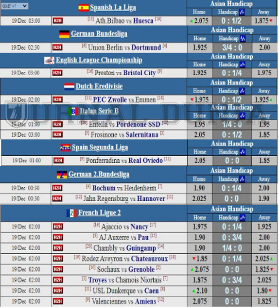 Jadwal Pertandingan Sepakbola Hari Ini, Jumat Tgl 18 - 19 Desember 2020