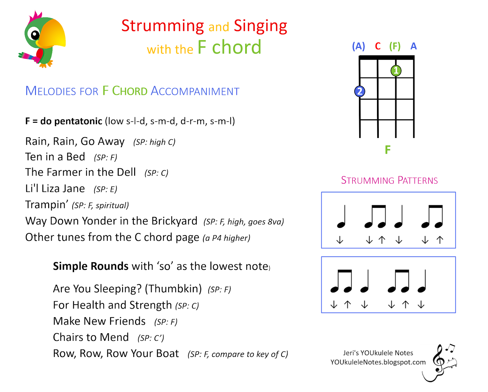 Jeri's YOUkulele Notes: Strumming & Singing with the F Chord
