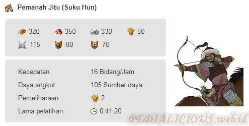Pemanah Jitu / Marksman (Suku Hun)