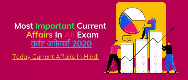 Current Affairs In Hindi Today