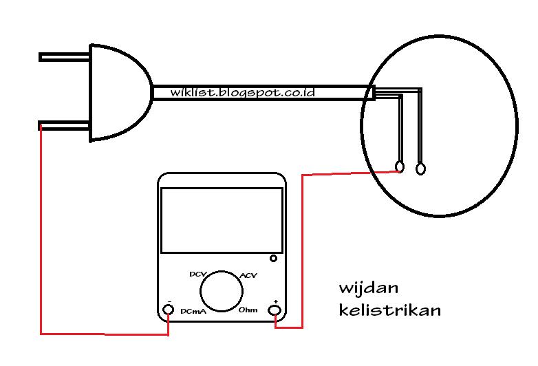 Cara Memperbaiki Blender Portable Yang Tidak Bisa Berputar
