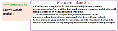 Musyawarah mufakat www.simplenews.me