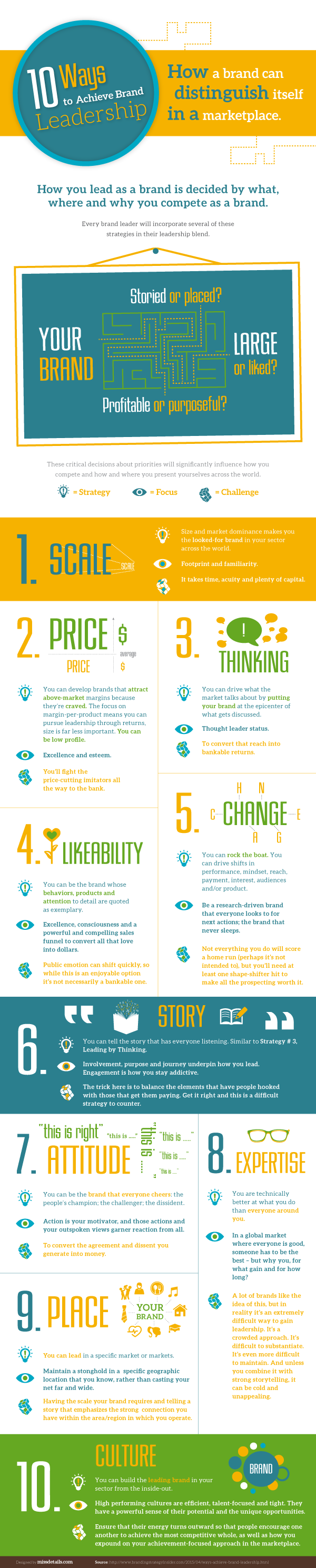 10 Ways To Achieve Brand Leadership - #Infographic