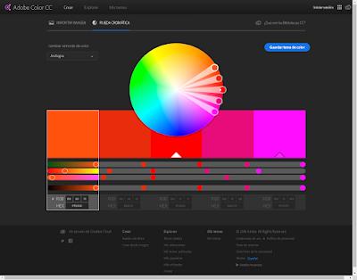 Rueda cromatica de Adobe Color cc