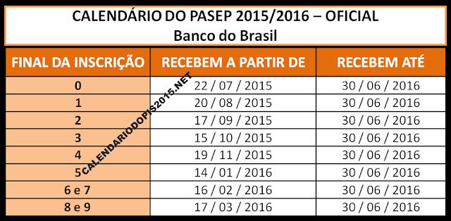 Calendário do PASEP 2015 Oficial