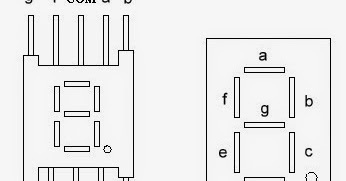 Using Seven Segment with PIC16F88 Microcontroller And