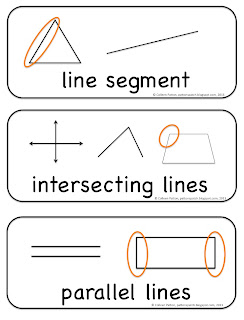 Mrs. Patton's Patch: Free 3rd Grade Geometry Vocabulary Cards