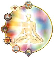 492 Chakra Kundalini Metode De Linistire A Mintii Reflecţia (Contemplaţia), Concentrarea Şi Meditaţia