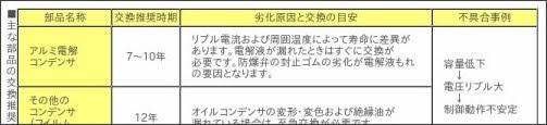 http://www.showa-e.co.jp/jpn/product/device/maintenance.htm