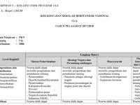 Download Kisi-Kisi USBN ULA 2018 Semua Mata Pelajaran