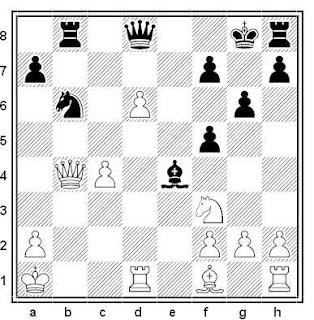 Posición de la partida de ajedrez Hübner - Ehlvest (Munich, 1991)