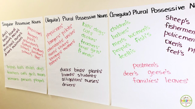 Gallery walks are a great activity that engages students through movement when learning about plural possessive nouns and singular possessive nouns.