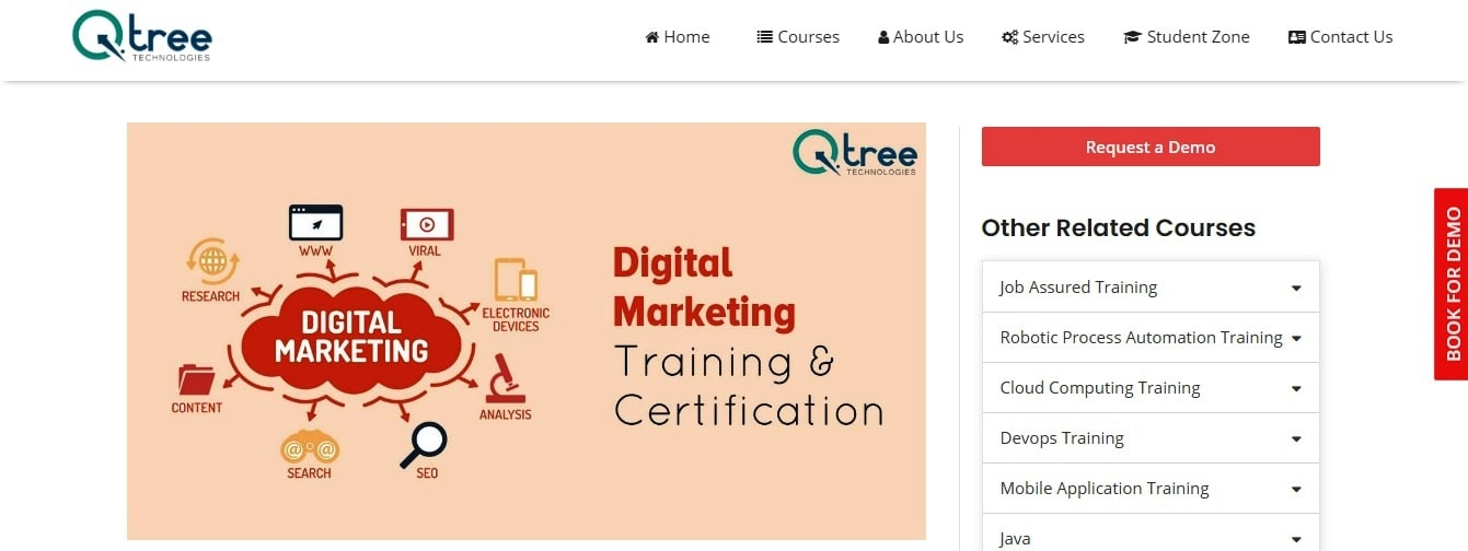 Qtree digital marketing training institute