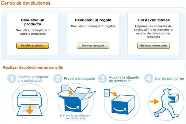 Amazon Devoluciones