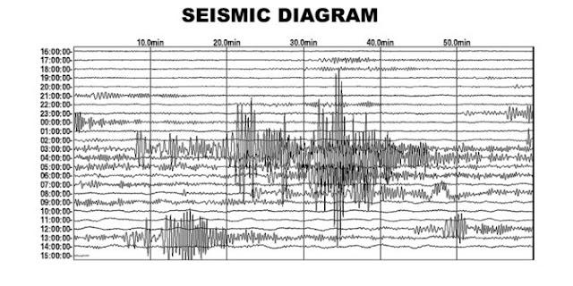 Waduh, Kata Pengamat Geologi, Pesisir Selatan Lebak Berpotensi Terjadi Gempa 9 SR yang Timbulkan Tsunami