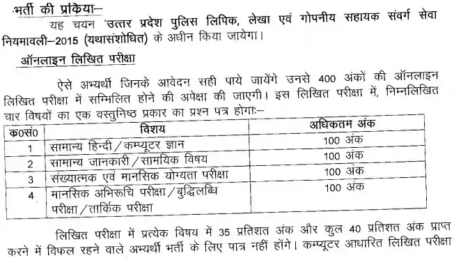 UP Police SI ASI Clerk Accounts Recruitment Exam 2021 pattern