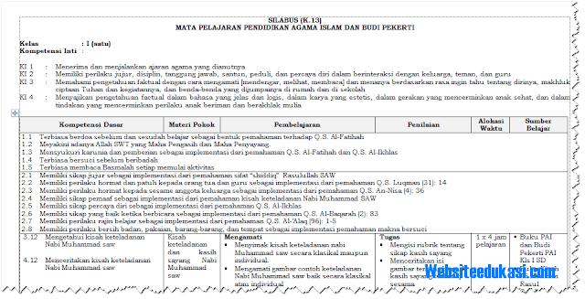 Silabus PAI dan BP Kelas 1 2 3 4 5 6 SD/MI K13 Revisi 2018