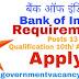 बैंक ऑफ़ इंडिया भर्ती 2019 संकाय / कार्यालय सहायक के लिए   अंतिम तिथि: 15 जनवरी 2019   Bank of India Recruitment 2019 for Faculty/Office Assistant   Last Date: 15 January 2019