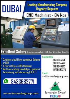 CNC Machinist Requires for Dubai