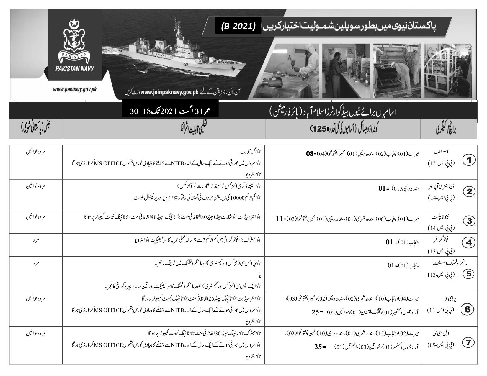 Join Pakistan Navy As Civilian in June 2021 for Udc, Ldc, Assistant, etc.   Apply Online at Joinpaknavy.gov.pk